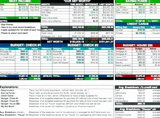 Information Technology Budget Template Best Of Information Technology Bud Template Information Technology Bud Template Inspirational