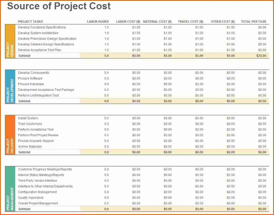 Information Technology Budget Template Elegant Information Technology Bud