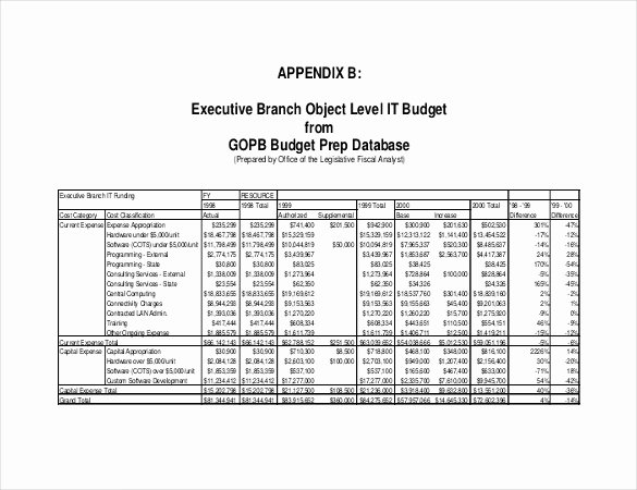 Information Technology Budget Template Fresh 9 It Bud Template – Free Sample Example format Download