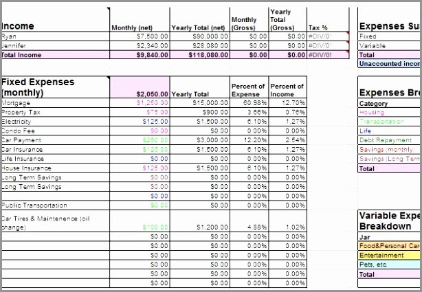 Information Technology Budget Template Unique 6 Information Technology Bud Template Wiaor