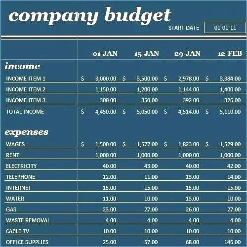 Information Technology Budget Template Unique It Bud Template Technology School – Livencircle