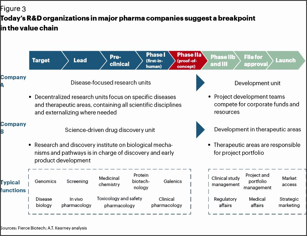 Information Technology Planning Template Fresh 6 Information Technology Strategic Plan Template