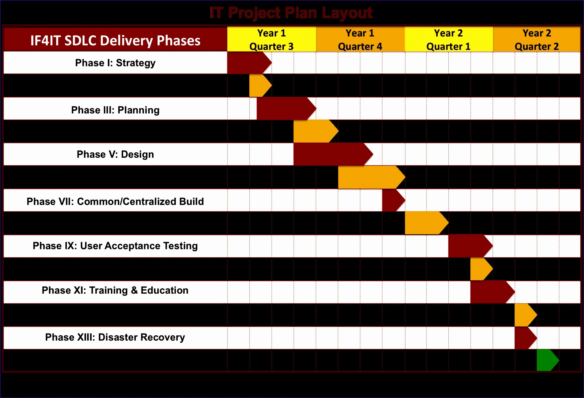 Information Technology Planning Template Inspirational 8 Manpower Planning Excel Template Exceltemplates