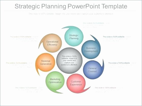 Information Technology Strategic Planning Template Beautiful Strategic Plan Powerpoint Template Planning Templates for