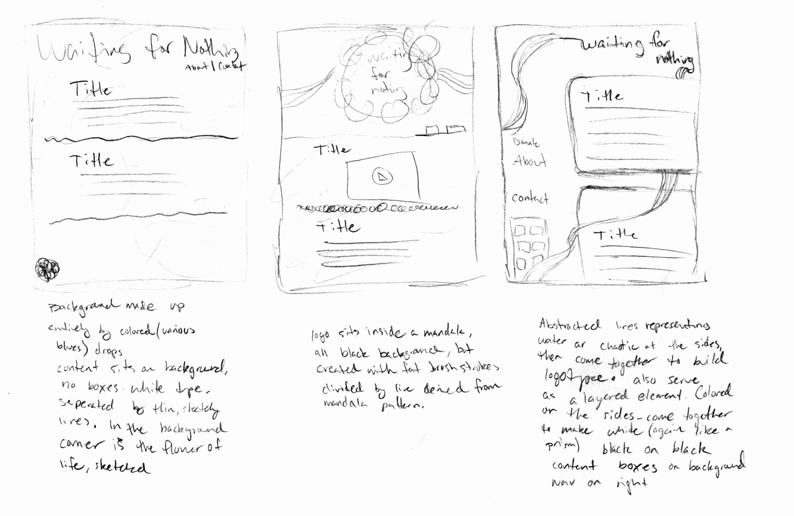 Instructional Design Storyboard Template Beautiful 8 Best Of Website Storyboard Template Website