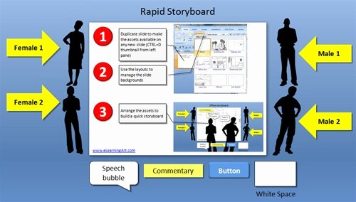 Instructional Design Storyboard Template Best Of Free Rapid Storyboard – Elearningart