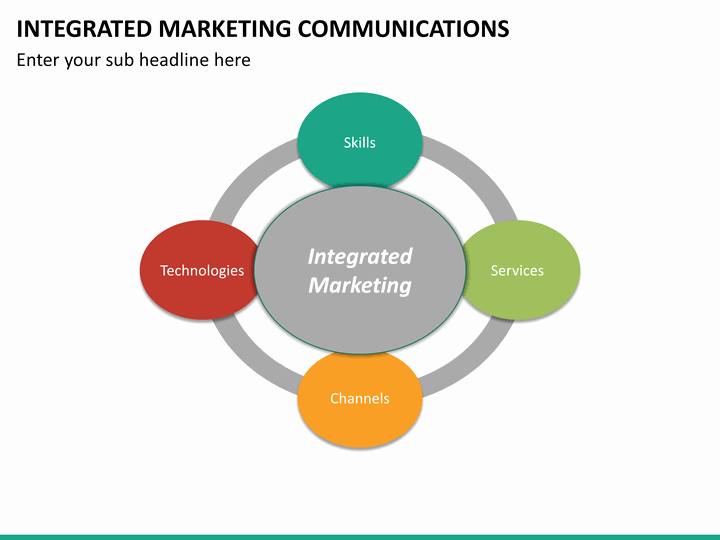 Integrated Marketing Communications Plan Template Best Of Integrated Marketing Munications Powerpoint Template
