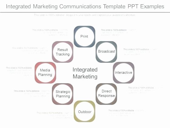 example of integrated marketing munication plan sample imc template definition excel