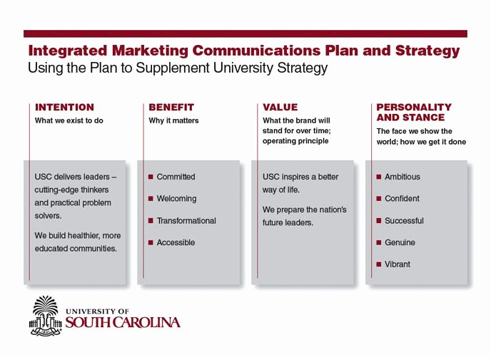 Integrated Marketing Communications Plan Template Inspirational Example Of Integrated Marketing Munications Plan