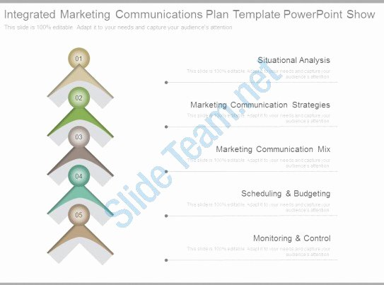 Integrated Marketing Communications Plan Template Inspirational Integrated Marketing Munications Plan Template
