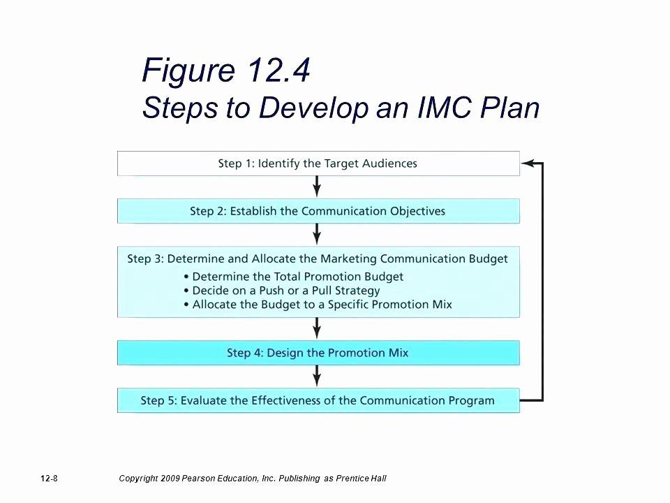 Integrated Marketing Communications Plan Template Unique Integrated Munications Plan Template Petitive