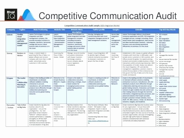 Integrated Marketing Communications Plan Template Unique Munication Plan Template Project Team Excel Example Ppt