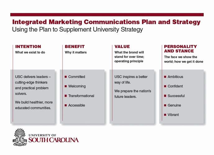 Integrated Marketing Plan Template Fresh Example Of Integrated Marketing Munications Plan