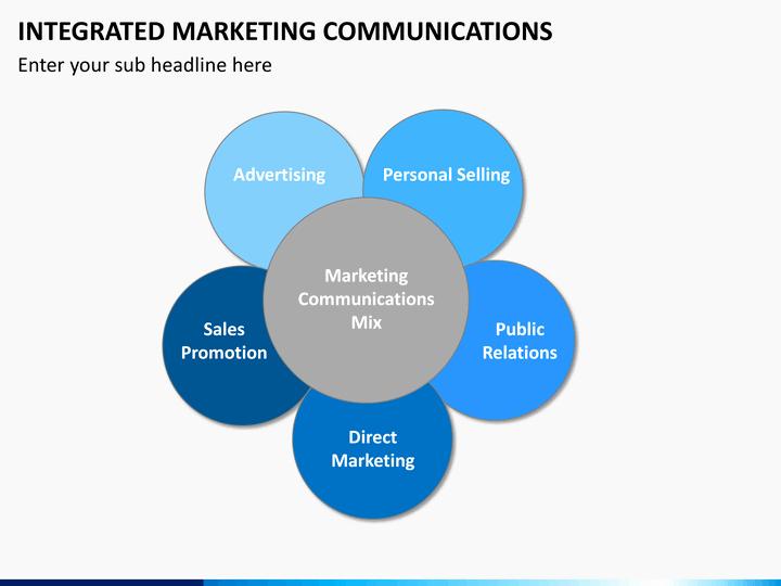 Integrated Marketing Plan Template Fresh Integrated Marketing Munications Powerpoint Template