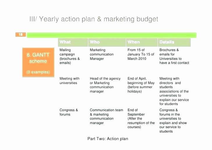 Integrated Marketing Plan Template Fresh Munication Plan Template X Marketing Munications