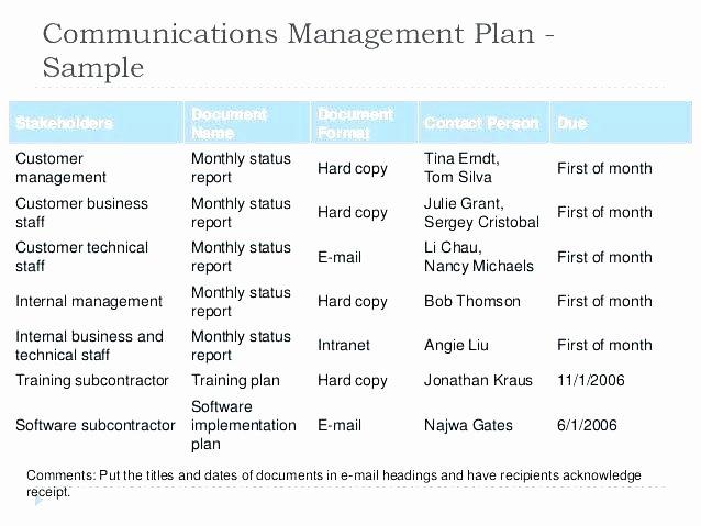 Integrated Marketing Plan Template Inspirational Integrated Munications Plan Template Petitive