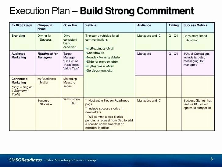 Integrated Marketing Plan Template Inspirational Strategic Munication Plan Template Sample Marketing