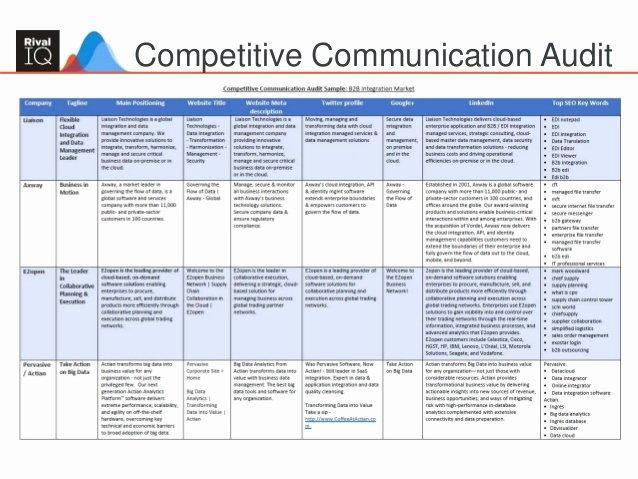 Integrated Marketing Plan Template Luxury Building An Integrated Marketing Plan