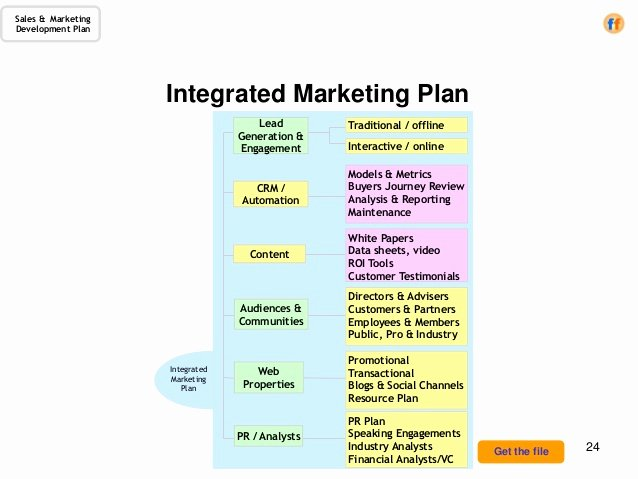 Integrated Marketing Plan Template Luxury Pr Plans Templates 11 Click Here to This