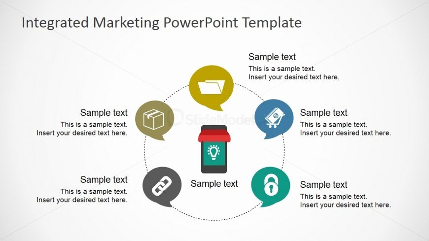 Integrated Marketing Plan Template New Integrated Marketing Cycle for Powerpoint Slidemodel