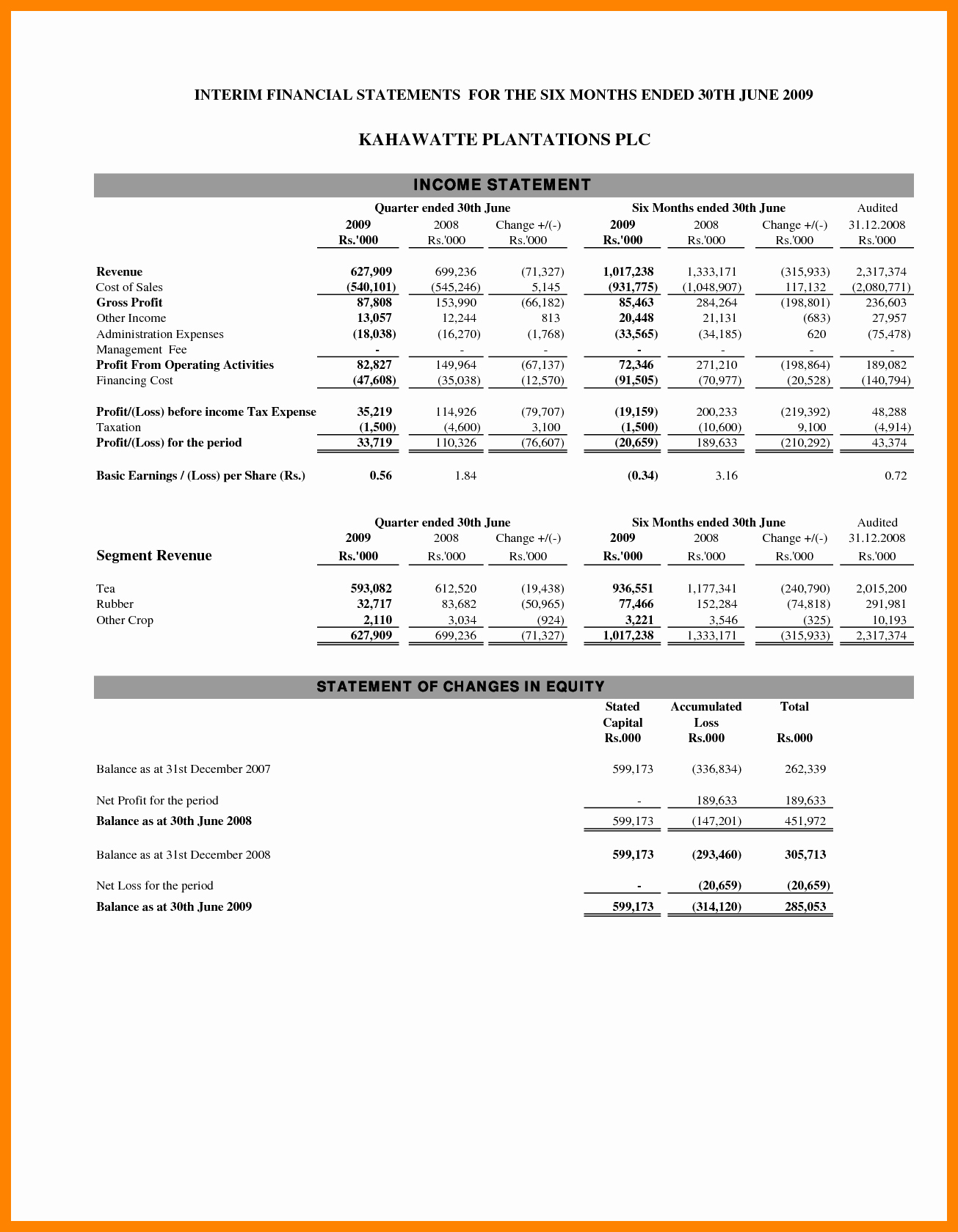 Interim Financial Statement Template Awesome 6 Interim Financial Statements