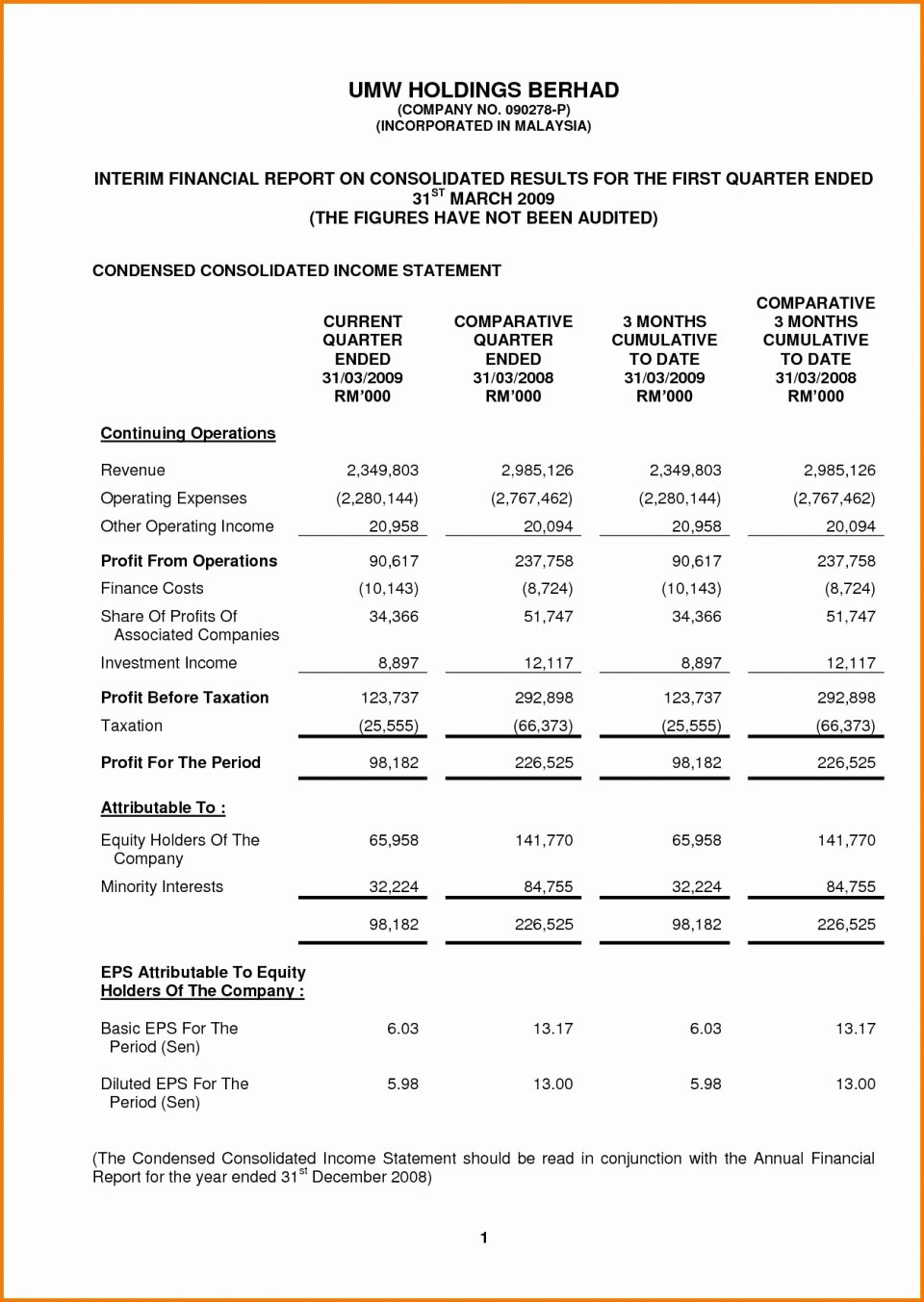 Interim Financial Statement Template Lovely Interim Financial Statements Example