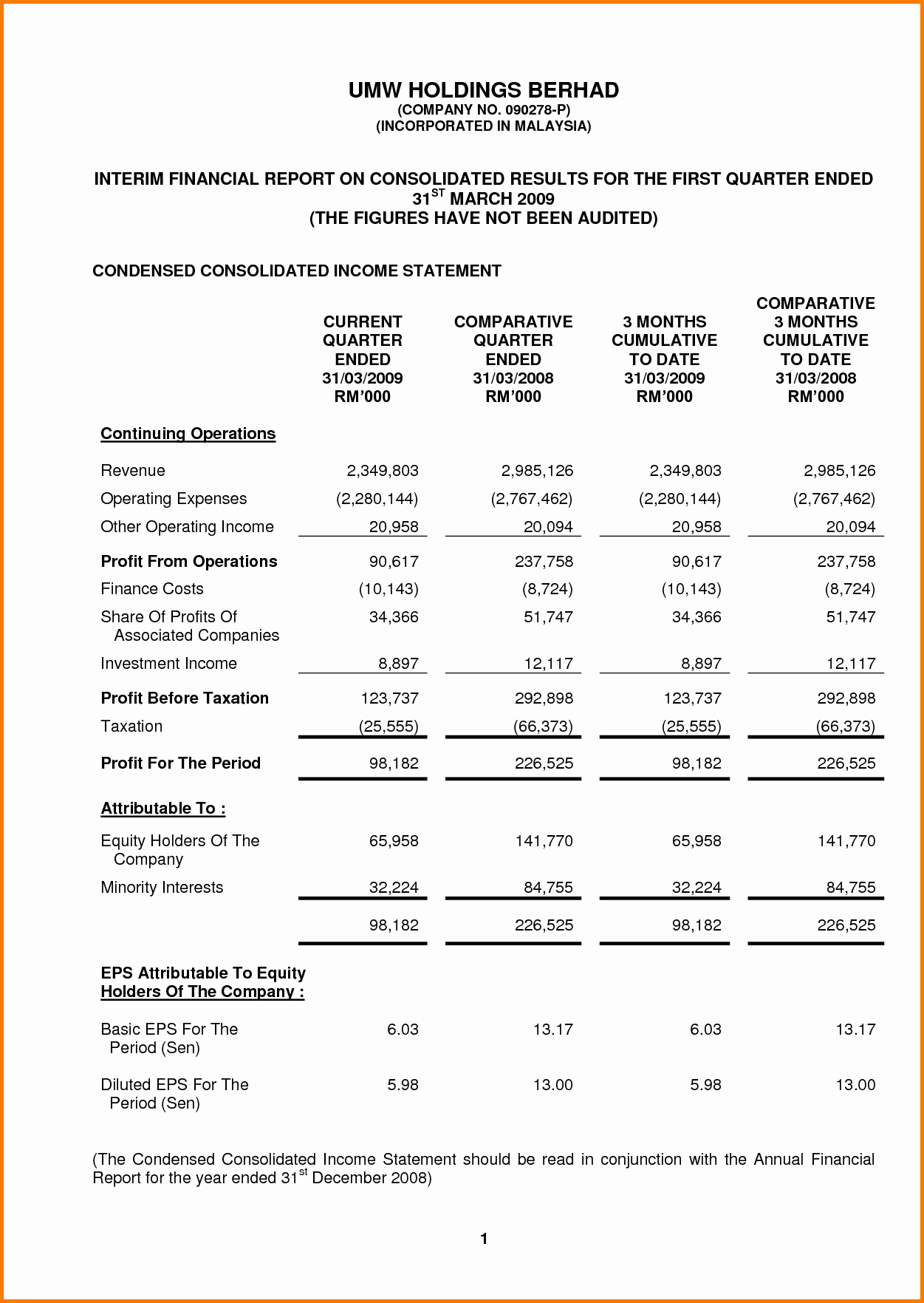 Interim Financial Statement Template New 9 Financial Statements Example
