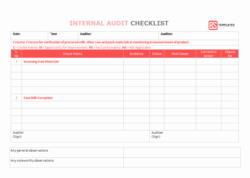 Internal Audit Checklist Template Best Of 15 Internal Audit Checklist Templates Samples Examples