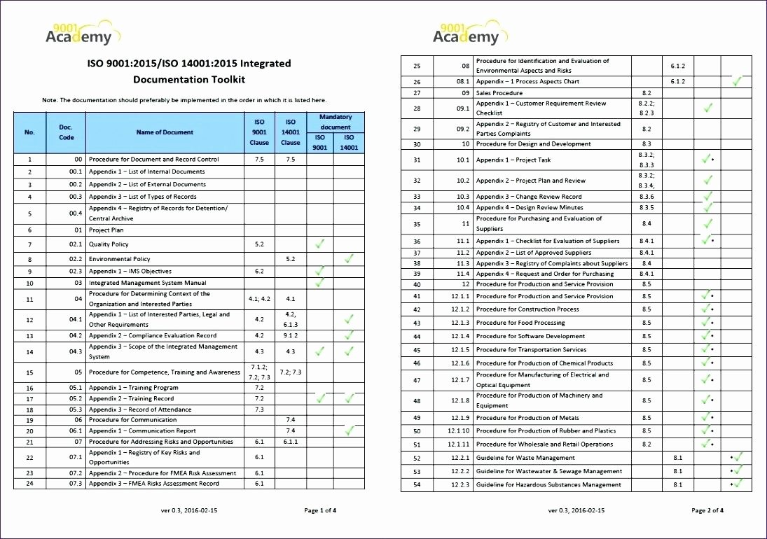 Internal Audit Checklist Template Best Of Free Task and