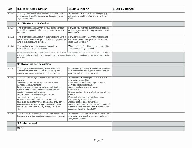 Internal Audit Checklist Template Best Of Safety Audit Checklist Template Checklists Free Templates