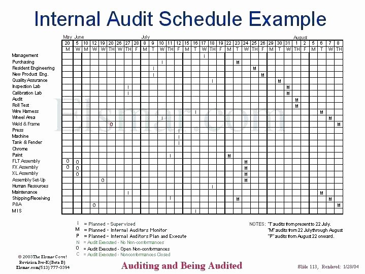 Internal Audit Checklist Template Excel Inspirational Audit Plan Template Excel Practical Quality Control Home