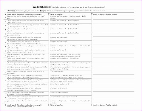 Internal Audit Checklist Template Excel Lovely 6 Audit Checklist Template Excel Exceltemplates