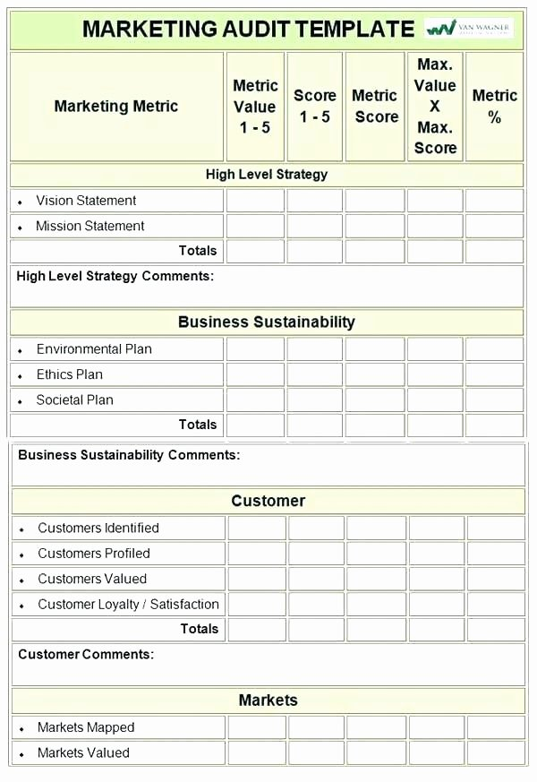 Internal Audit Checklist Template Lovely Audit Checklist Template Excel – Flybymedia