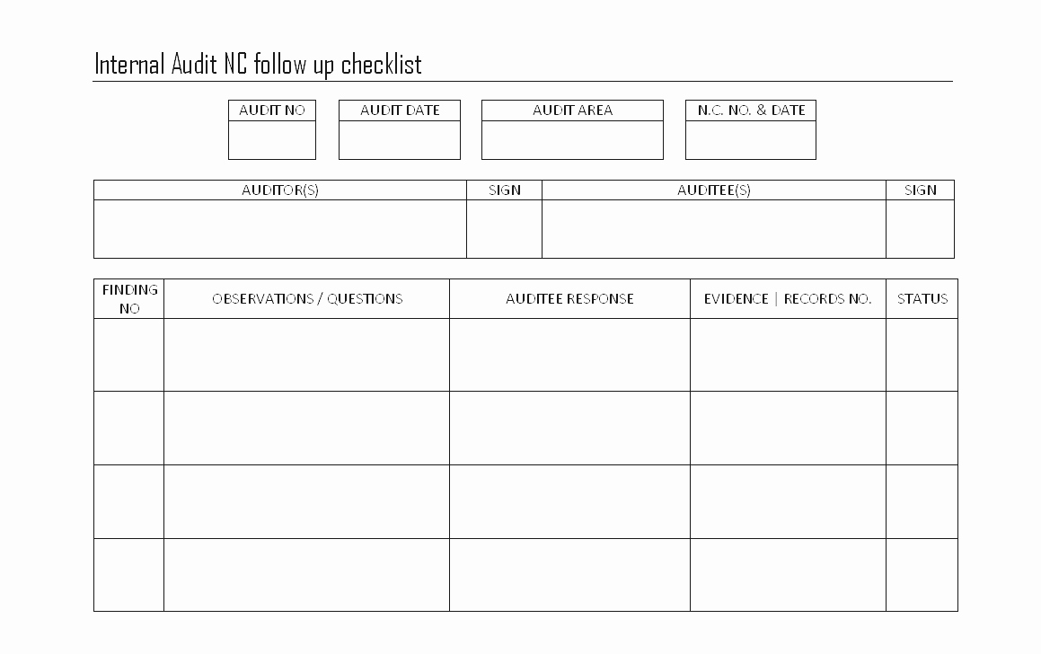 Internal Audit forms Template Inspirational Audit form Template Example Mughals