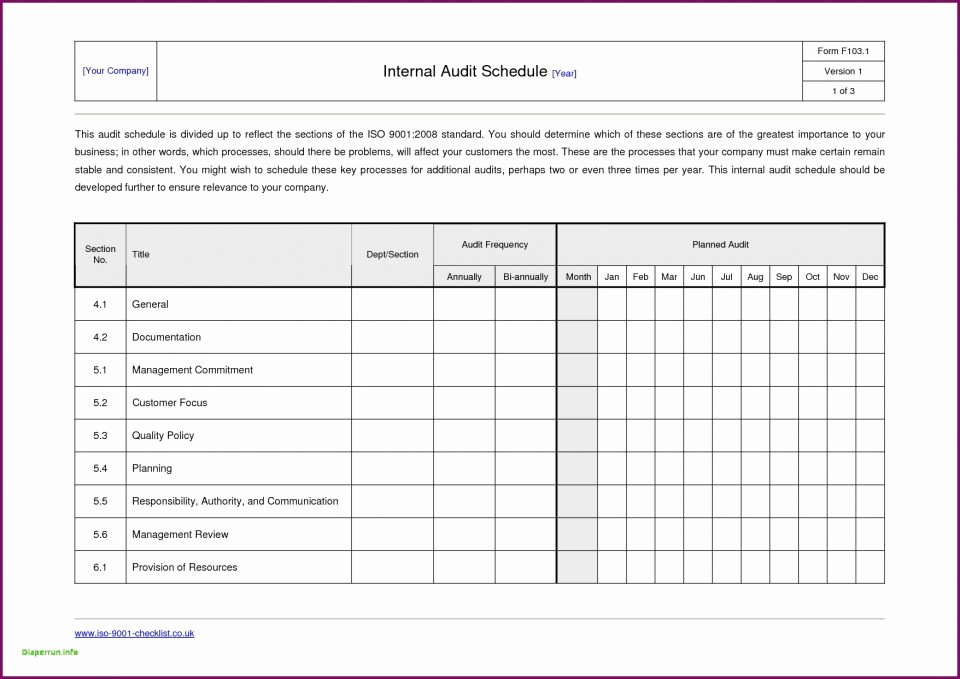 Internal Audit forms Template Unique Internal Audit Report form Docemplate Uk Pdf Example for