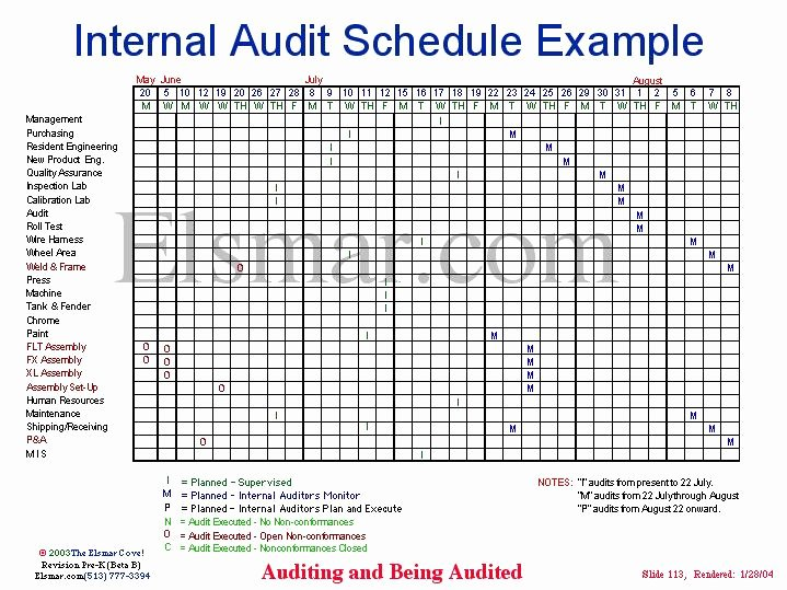 Internal Audit Planning Template Elegant Internal Audit Schedule Template