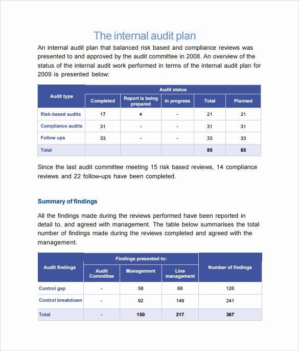 Internal Audit Planning Template New 8 Sample Audit Plan Templates – Word Pdf