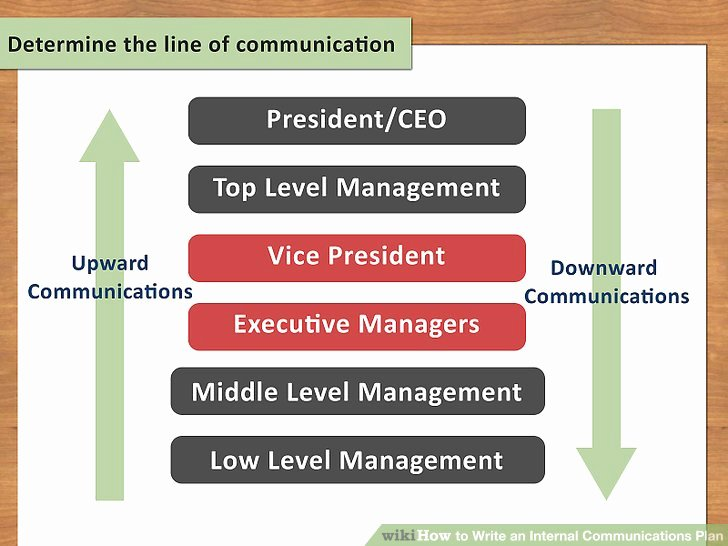 Internal Communication Plan Template Elegant How to Write An Internal Munications Plan with Sample