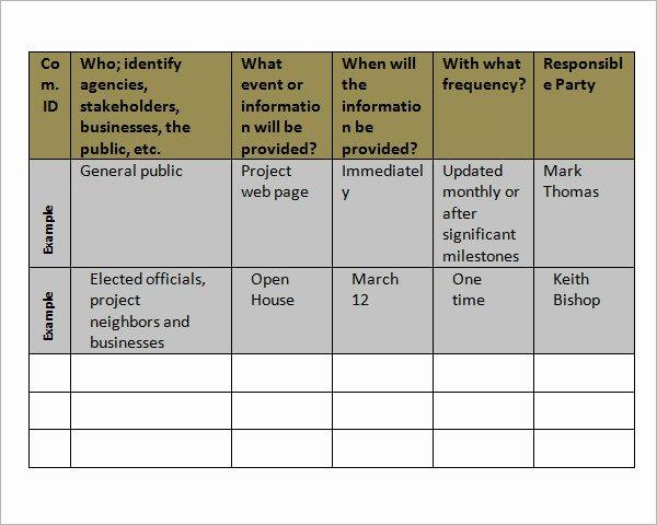 Internal Communication Plan Template Lovely 11 Samples Of Munication Plan Templates