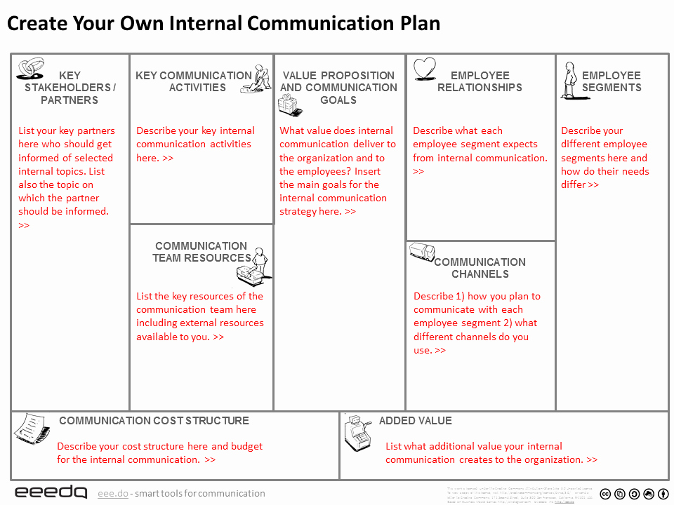 Internal Communication Plan Template Lovely Free tool to Create Your Internal Munication Plan