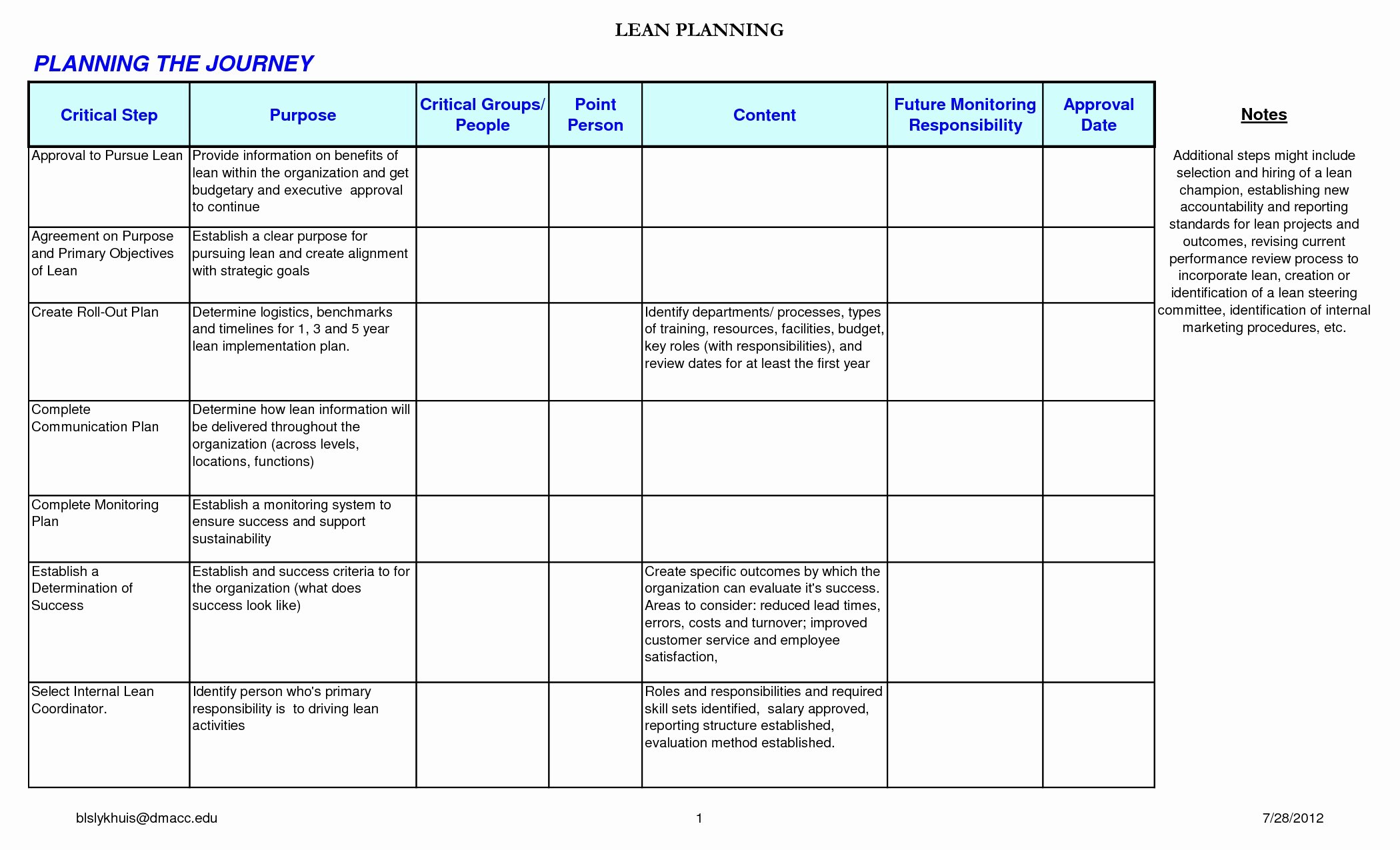 Internal Communication Plan Template Luxury Internal Munication Plan Template