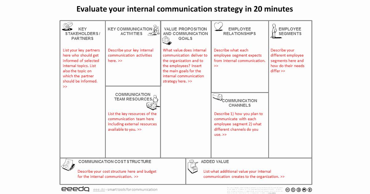 Internal Communication Plan Template New Free tool to Create Your Internal Munication Plan