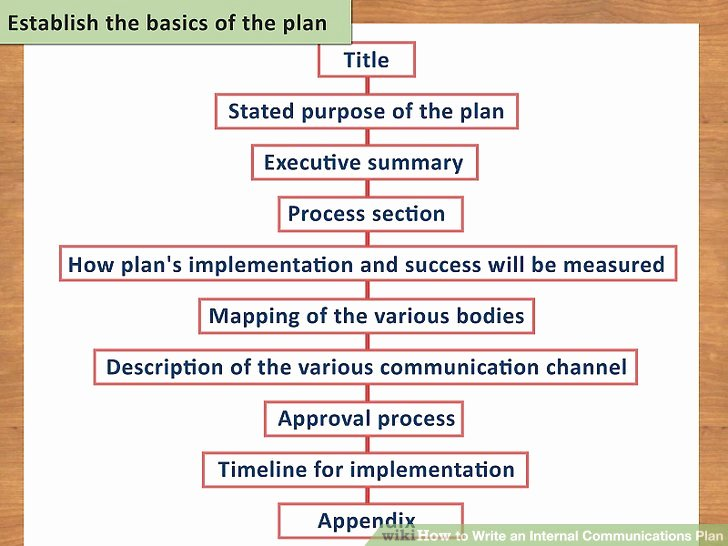 Internal Communication Plan Template Unique How to Write An Internal Munications Plan with Sample