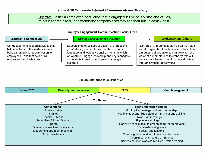 Internal Communication Strategy Template Best Of 19 Of Internal Munication Plan Template