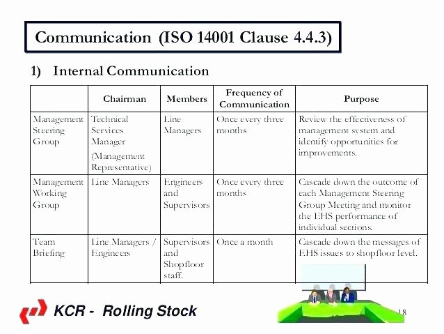 Internal Communication Strategy Template Best Of Change Impact Munication Plan Template Sample