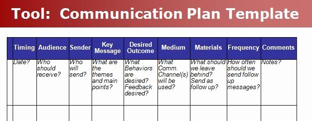 Internal Communication Strategy Template Elegant ask the Cmmi Appraiser as We Adopt the Cmmi How Do We
