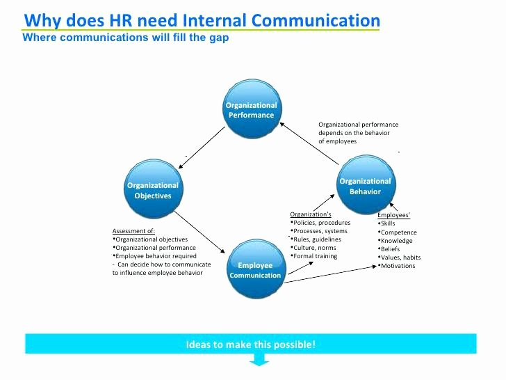 Internal Communication Strategy Template Elegant Internal Munication Strategy Template – Chaseevents