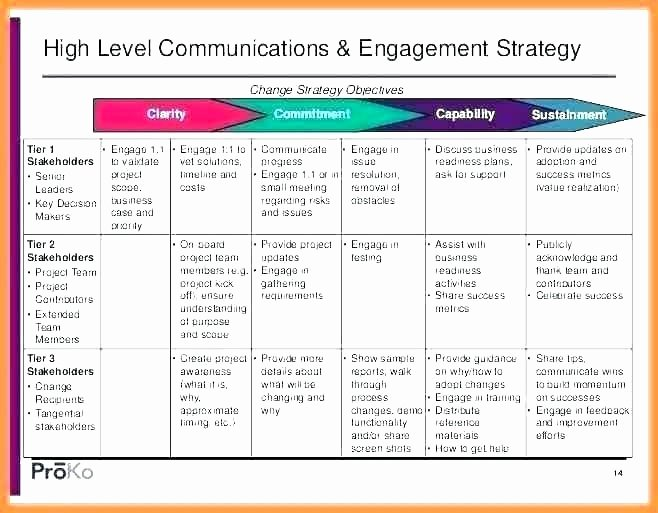 Internal Communication Strategy Template Fresh Internal and External Stakeholder Munication Plan
