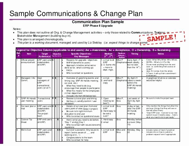 Internal Communication Strategy Template Inspirational Internal Munication Strategy Template – Chaseevents
