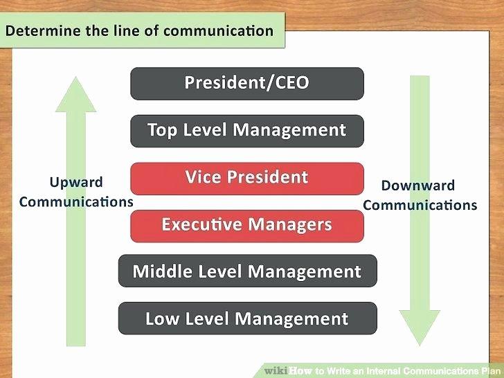 Internal Communication Strategy Template New Employee Munication Plan Template Image Titled Write An